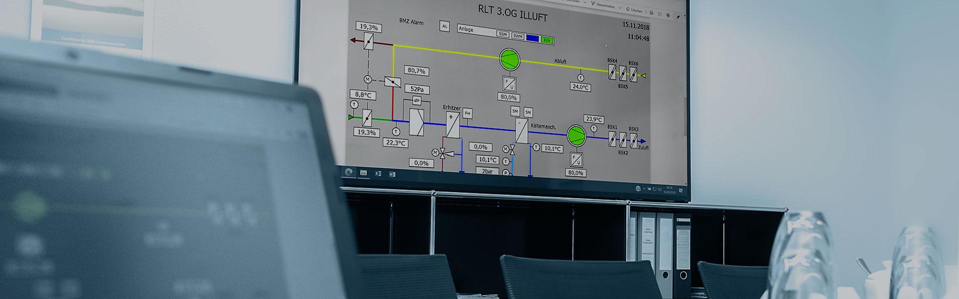 Online IAT Anlagenvisualisierung
